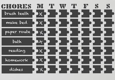 Handmade Charlotte Chalkboard Message Center Chore Chart